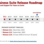 Anuncio de nueva versión Oracle E-Business Suite 12.2.8
